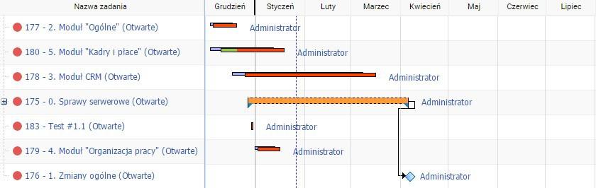 Wykres gantt a firmao crm w lewej czci wykresu znajduje si lista zada zadania przy ktrych widnieje ikonka lub s to zadania nadrzdne posiadajce podzadania ccuart Choice Image